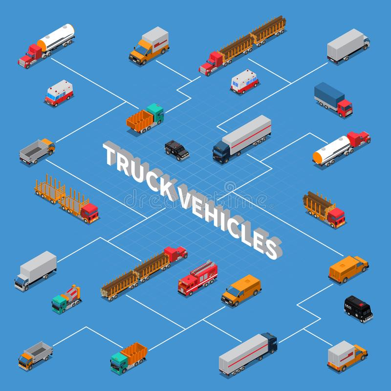 Trucks Isometric Flowchart. Isometric flowchart with fuel transportation, timber trucks, fire engine, lorries and minivans on blue background vector illustration royalty free illustration
