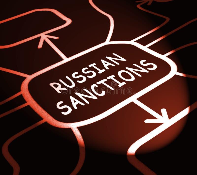 Trump Russia Sanctions Monetary Embargo Against Russian Federation - 3d Illustration. Trump Russia Sanctions Monetary Embargo Against Russian Federation. Putin royalty free illustration