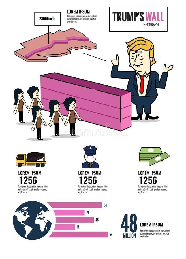 Trump`s Wall infographics. royalty free illustration