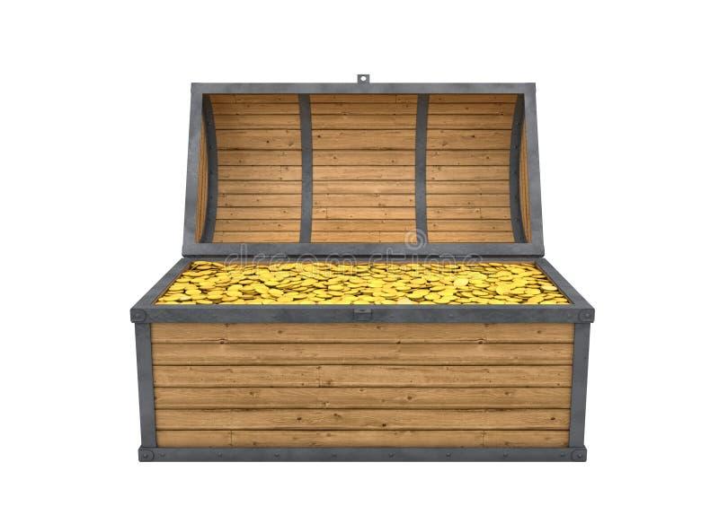 Trunk full of gold