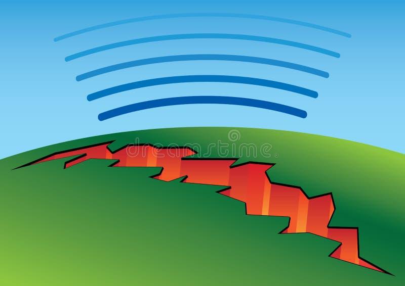 Trzęsienia ziemi pęknięcie ilustracji