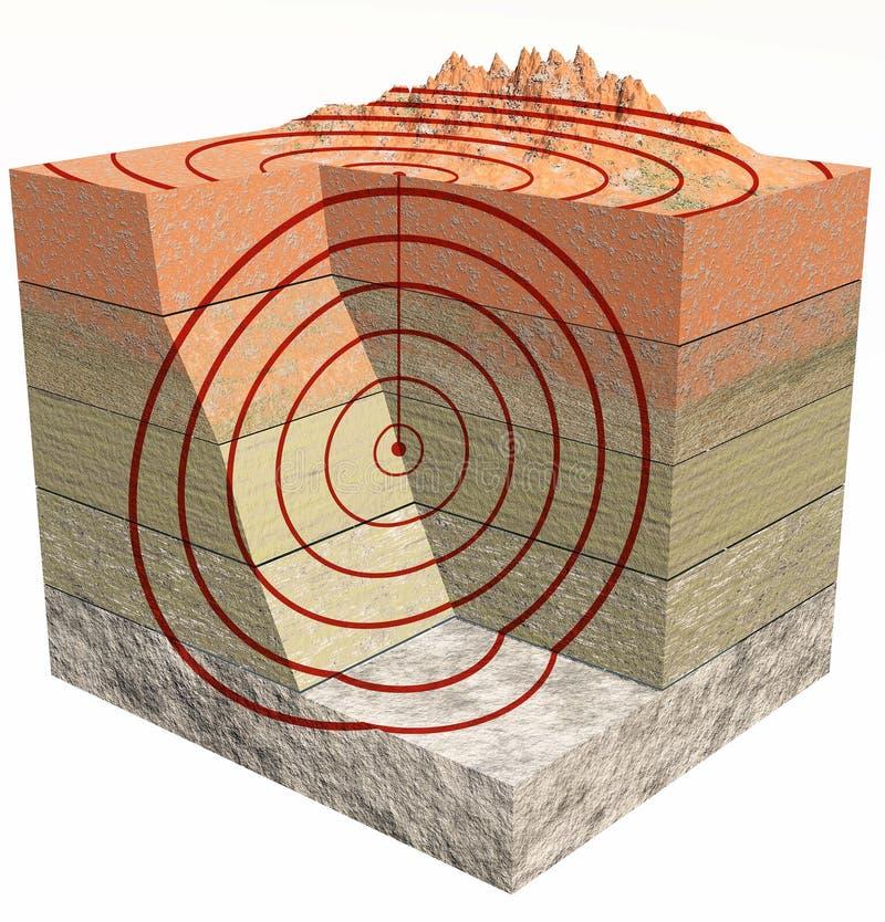 Trzęsienie ziemi sekcja ziemia, potrząśnięcie, trzęsienie ilustracja wektor