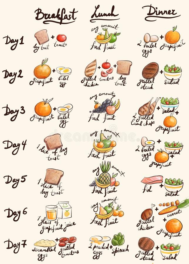 Trzask diety plan ilustracji