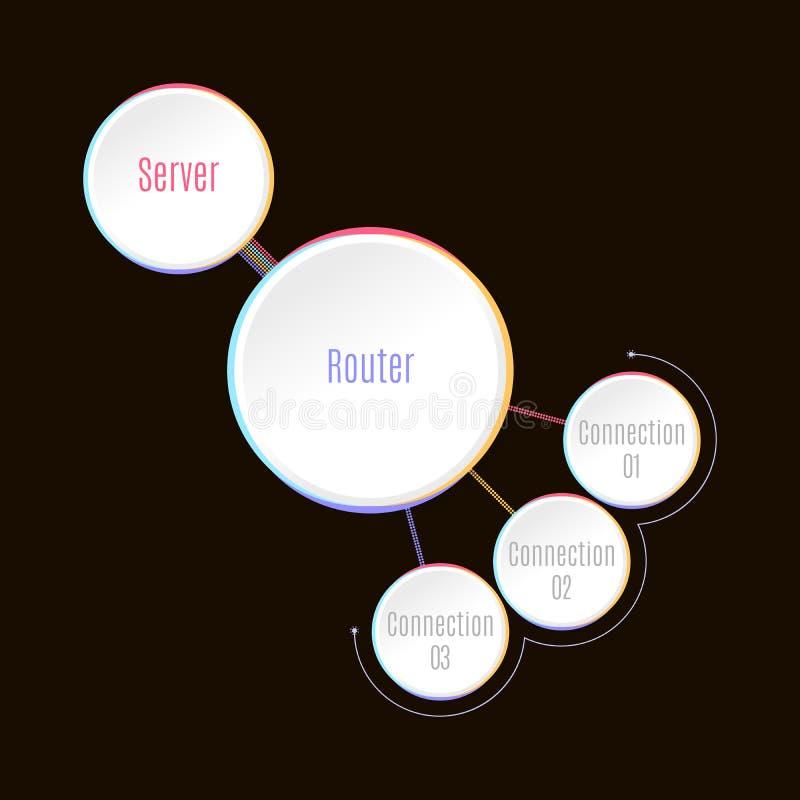 Trzy Infographics krok, Kółkowi kształty, Wielo- równy hierarchii infographics ilustracji