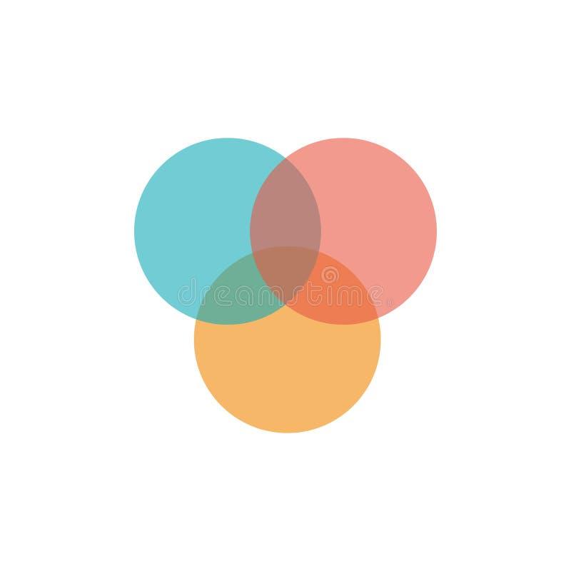 Trzy pokrywają się okręgu infographic Szablon dla diagrama, wykresu, prezentaci i mapy, Biznesowy pojęcie z trzy opcjami, ilustracja wektor