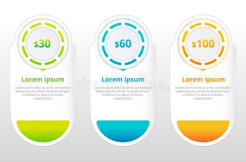 Trzy taryfy UX interfejs dla miejsca wektorowy sztandar dla sieci app Wyceniać stołu, sztandaru, rozkazu, pudełka, guzika, listy  zdjęcie stock
