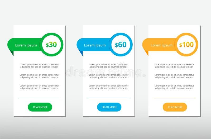 Trzy taryfy UX interfejs dla miejsca wektorowy sztandar dla sieci app Wyceniać stołu, sztandaru, rozkazu, pudełka, guzika, listy  fotografia royalty free