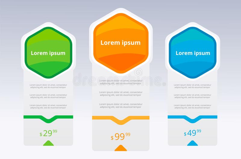 Trzy taryfy UX interfejs dla miejsca wektorowy sztandar dla sieci app Wyceniać stołu, sztandaru, rozkazu, pudełka, guzika, listy  zdjęcie royalty free