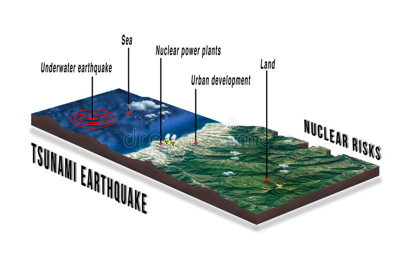 Tsunami earthquake effects on nuclear power plant royalty free stock image