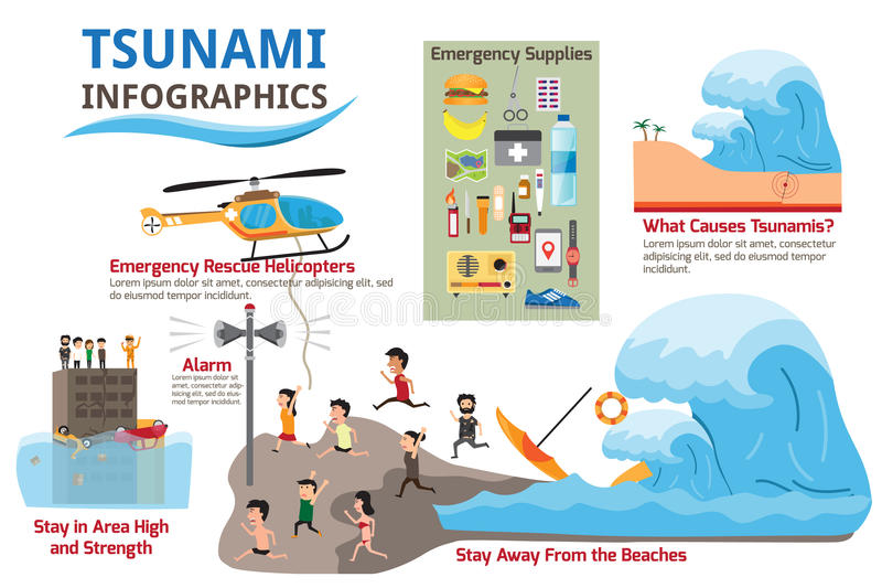 Tsunami with survival and earthquake infographics elements. Detail of danger earthquake into Tsunami with detail to protect yourself from big wave. vector stock illustration