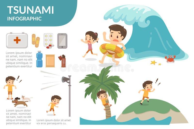 Tsunami survival infographic. Danger. Tsunami survival infographic. Tsunami sign vector illustration