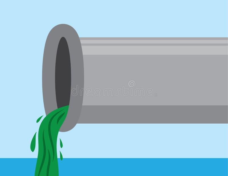 Tubo con fango illustrazione vettoriale