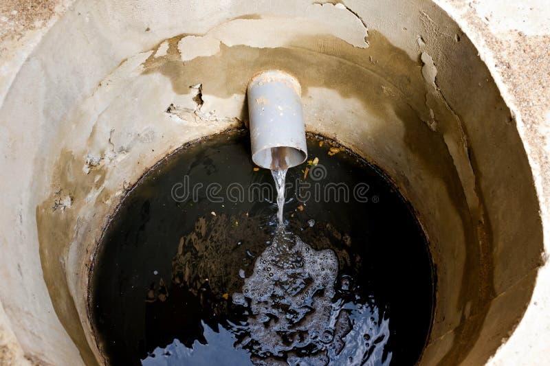 Tubulação de fluxo do formulário da água suja na água de esgoto Vista superior fotos de stock royalty free