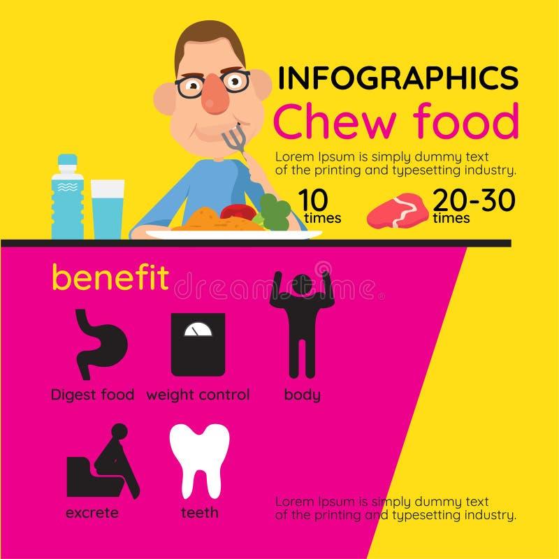 Tugga infographics, tuggar a-mannen mat royaltyfri illustrationer