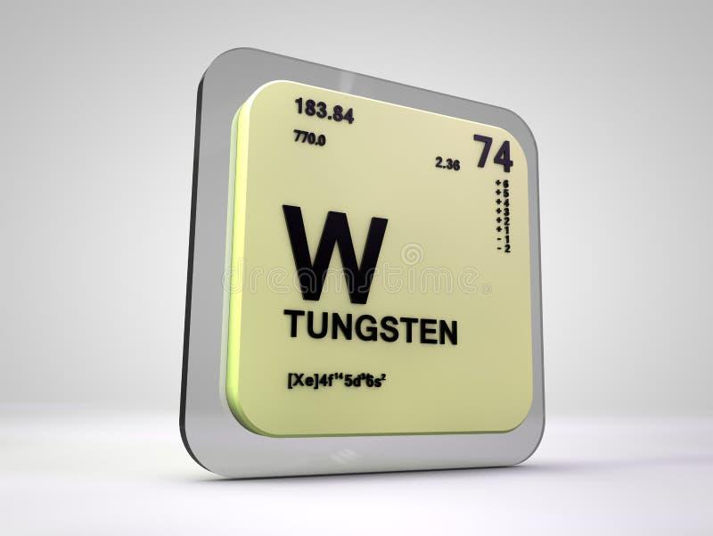 Tungstênio W - tabela periódica de elemento químico ilustração royalty free