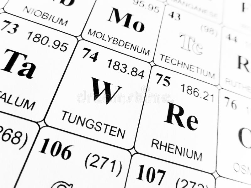 Tungsten on the periodic table of the elements stock photo image download tungsten on the periodic table of the elements stock photo image of table urtaz Image collections