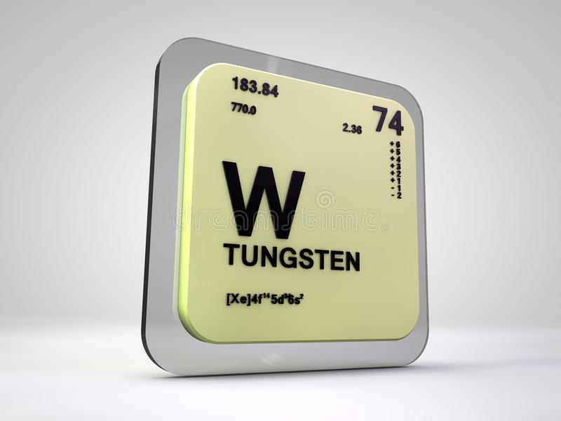 Tungsten w chemical element periodic table stock - Tungsten symbol periodic table ...