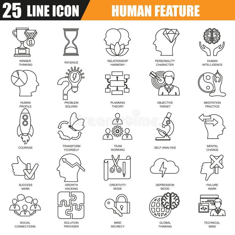 Tunn linje symbolsuppsättning av olika mentala särdrag av den mänskliga hjärnan royaltyfri illustrationer