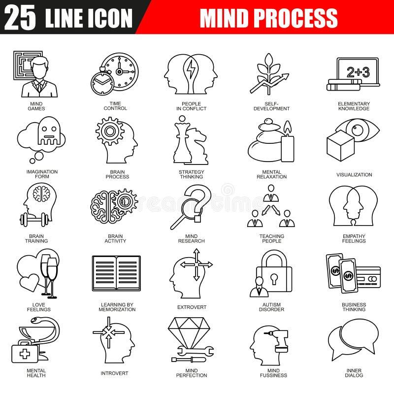 Tunn linje symbolsuppsättning av särdrag för mänsklig hjärna, meningsprocess royaltyfri illustrationer
