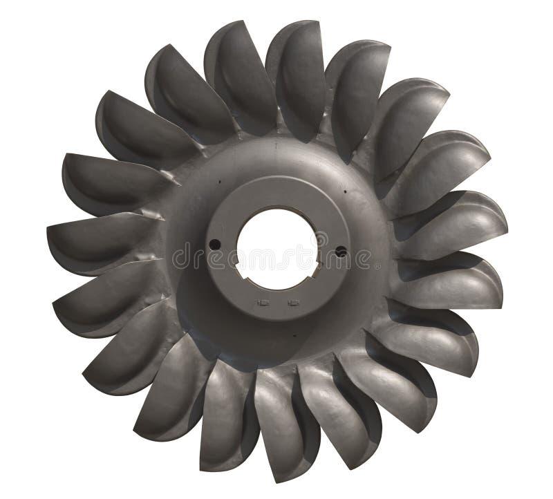 turbinvatten