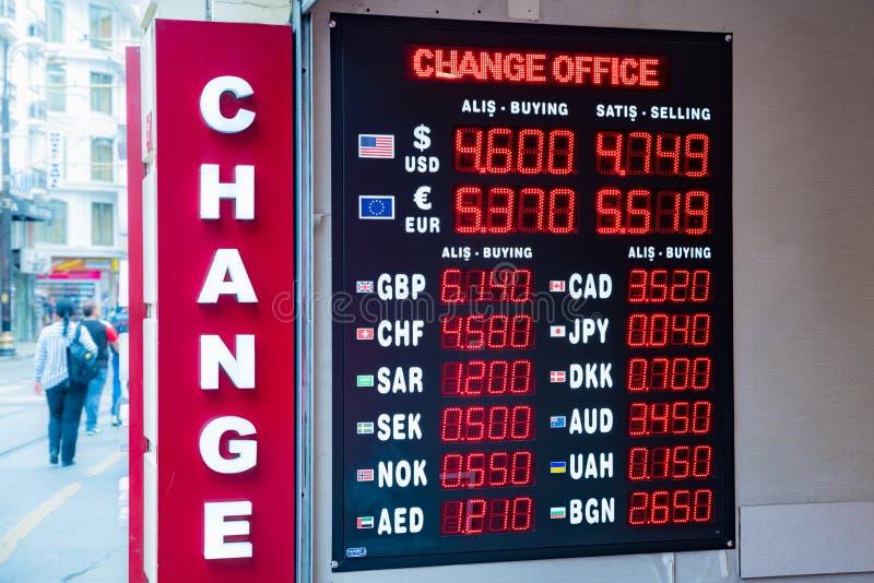 Tureckiego lira wymiana walut temp pokazy zdjęcia royalty free