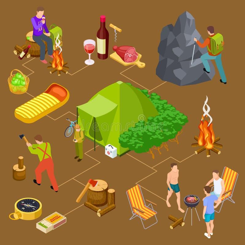 Turismo de Eco, caminhando, conceito isométrico do vetor do piquenique do verão ilustração stock