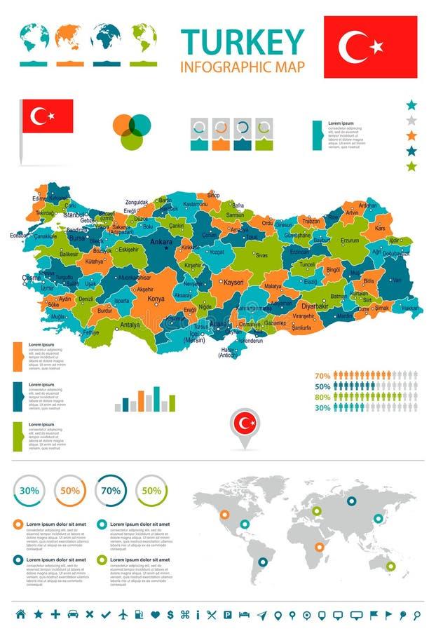 Turkey Map And Flag Infographic Illustration Stock Illustration