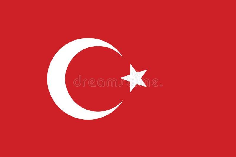Turkiet turkisk flagga vektor illustrationer