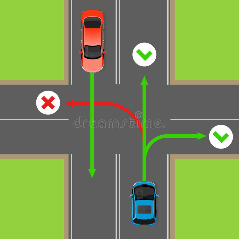 Turn Rules on Four-Way Intersection Vector Diagram vector illustration