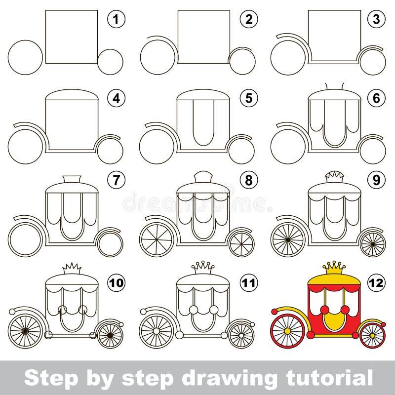 Tutorial del dibujo para los niños preescolares ilustración del vector