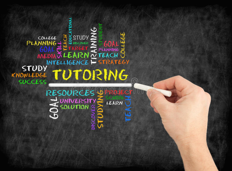 TUTORING word cloud, education concept on chalkboard.  stock image