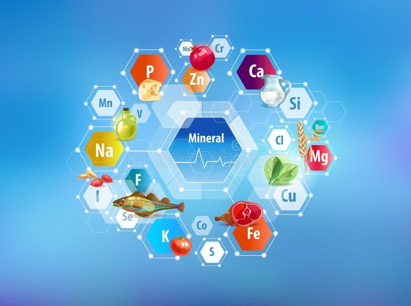 Tutti i minerali per le sanità e l'alimento Schema astratto royalty illustrazione gratis