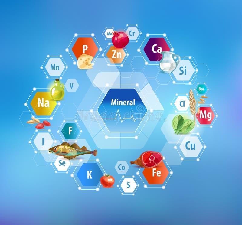 Tutti i minerali per le sanità e l'alimento Schema astratto illustrazione vettoriale