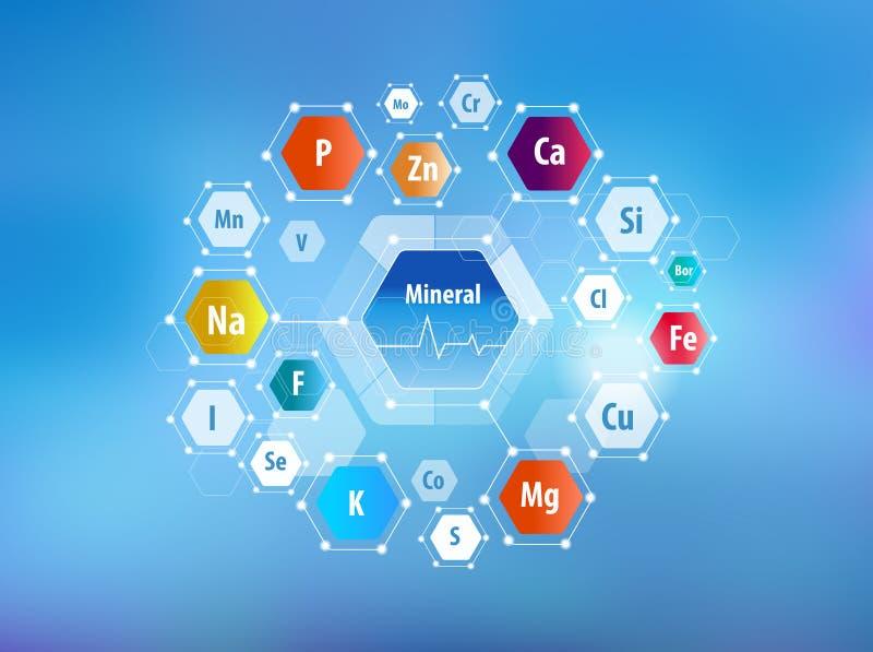 Tutti i minerali per le sanità Schema astratto illustrazione di stock