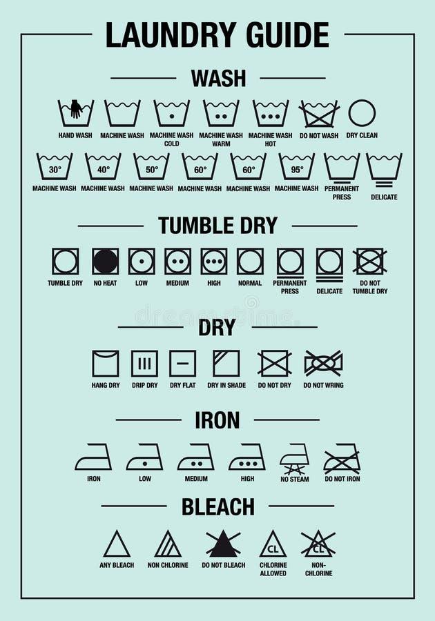 Tvätterihandbok, tvagning, omsorgtecken, textilsymboler, beståndsdelar för grafisk design för vektor royaltyfri illustrationer