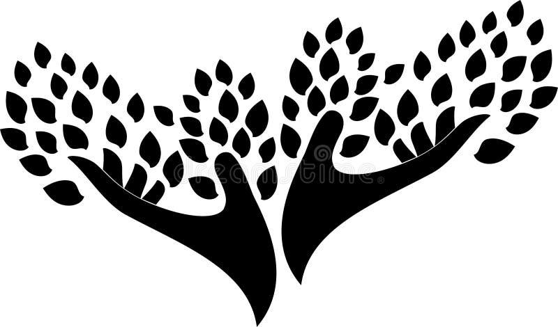 Två hand- och sida-, brunnsort- och naturläkarelogo, klistermärkeetikett royaltyfri illustrationer