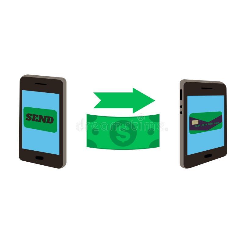 Två smartphones och dollar stock illustrationer