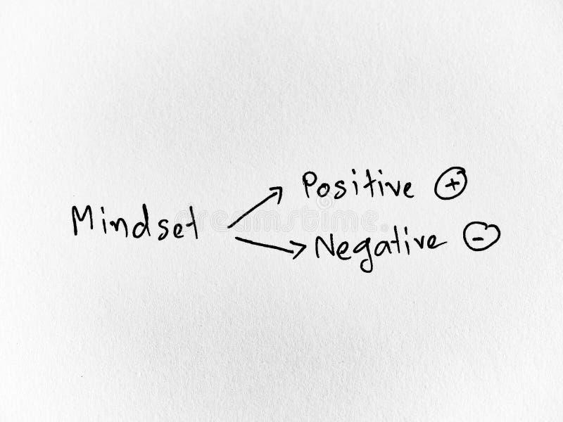 Två vägar av mindsetrealitet och att tänka för negation som är skriftliga på vit bakgrund Ändringsmindset förbättrar sig arkivbilder