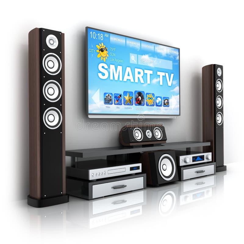 TV astuta moderna ed alta fedeltà royalty illustrazione gratis
