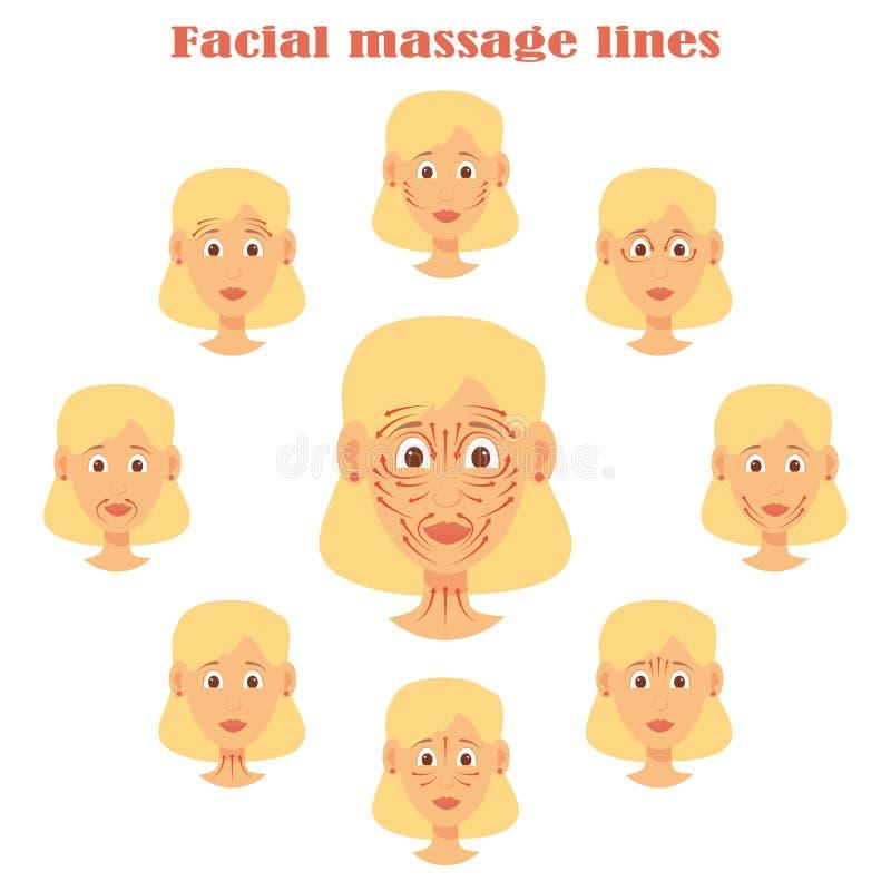 Twarz masażu set kobieta charakter odizolowywał kierowniczych wizerunki royalty ilustracja