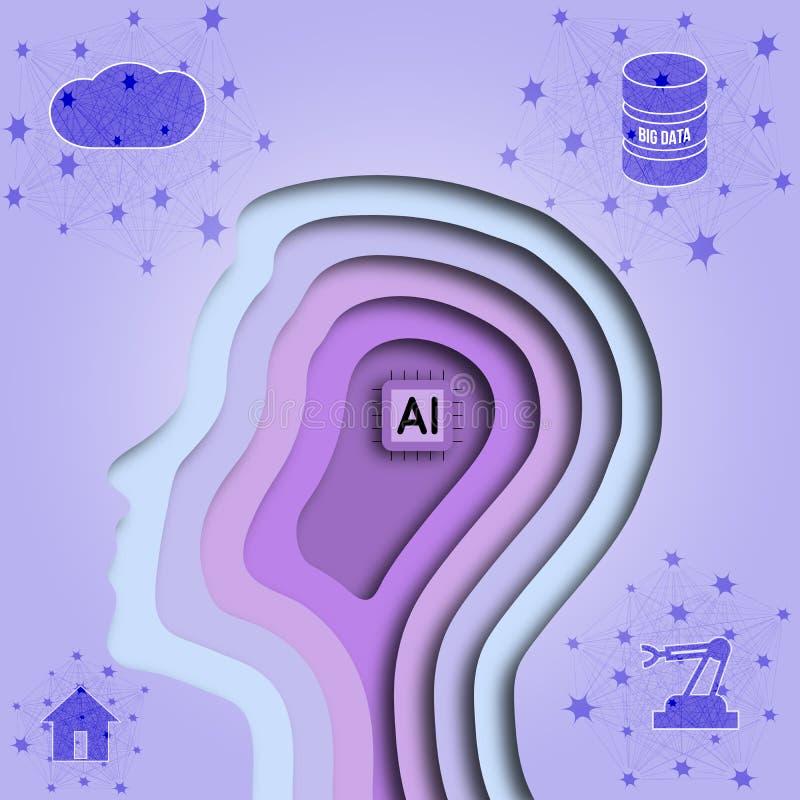 Twarz portreta sylwetki pojęcie Sztuczna inteligencja royalty ilustracja