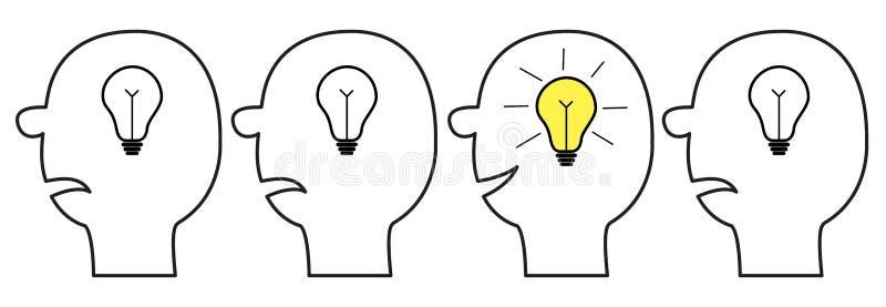 Twarzy Ludzkiej ikony set Czarna kreskowa sylwetka Pomysł żarówka w głowie wśrodku mózg proces myślenia Kolor żółty zmiana z na l royalty ilustracja