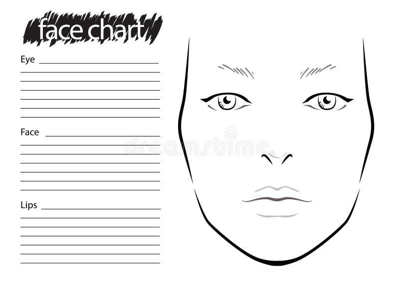 Twarzy mapy Makeup artysty puste miejsce ilustracja wektor
