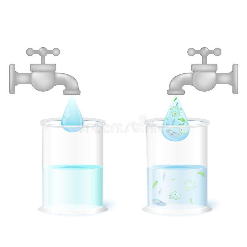 Twee glazen en kranen met schoon drinkwater en vuil water w stock illustratie