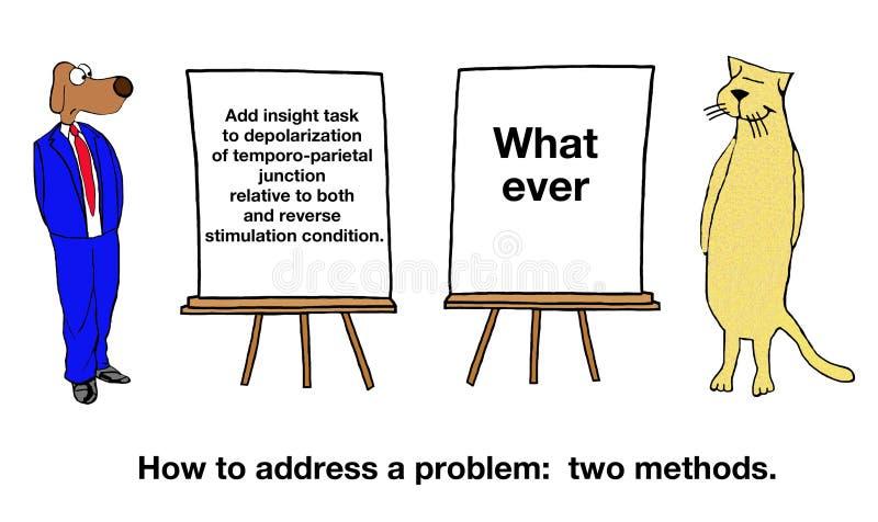Twee Methodes om Probleem op te lossen vector illustratie
