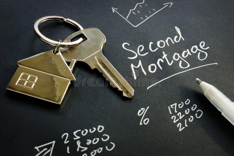 Tweede hypothecair teken en sleutel van huis royalty-vrije stock afbeelding