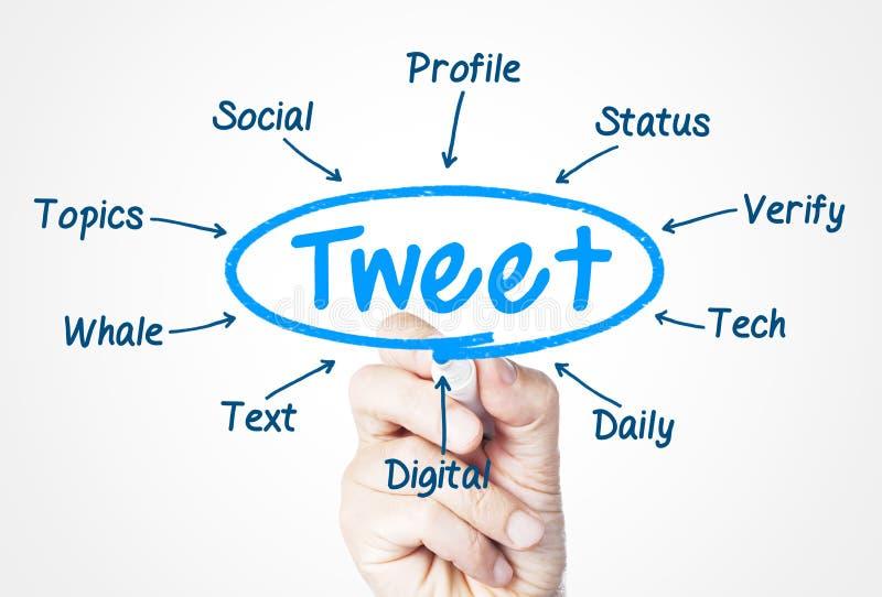 tweet immagini stock