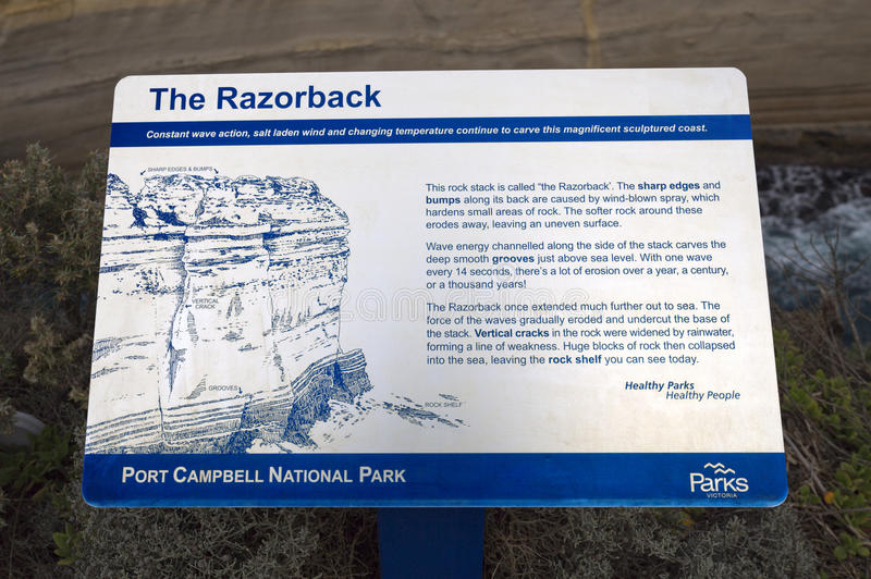 Twelve Apostles Info Sign. Type of information the tourist can expect to find in the Twelve Apostles area, in Victoria, Australia stock photography