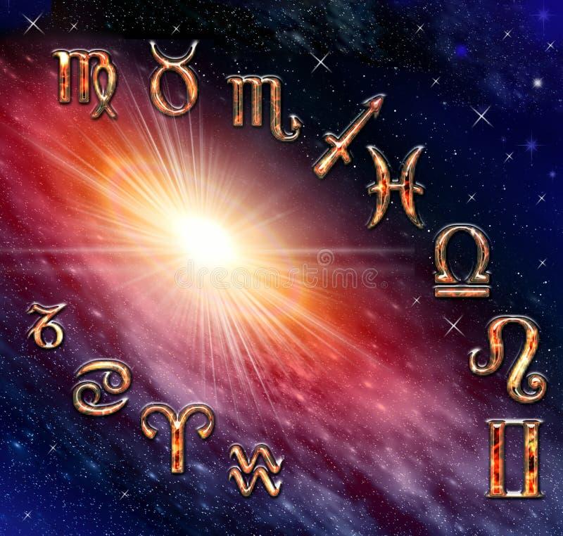 Twelve symbols of the zodiac stock illustration