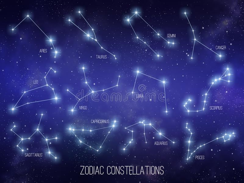 Twelve zodiac constellations poster royalty free illustration